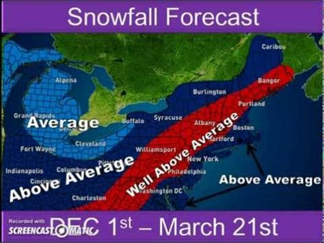 whats the winter outlook for 2015 2016 official preliminary winter forecast 2015 16 youtube