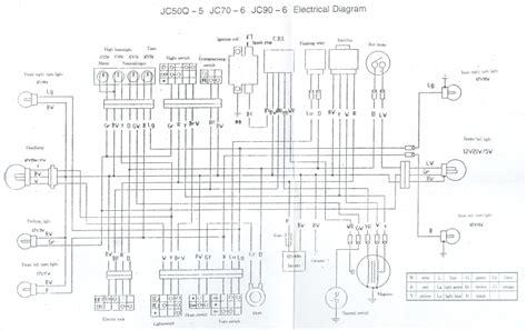manuel d entretien des jincheng et skyteam