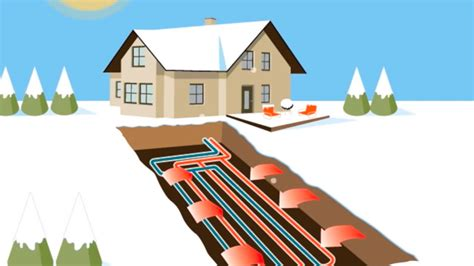 comfort masters heating and cooling geothermal heating and cooling for your house or home