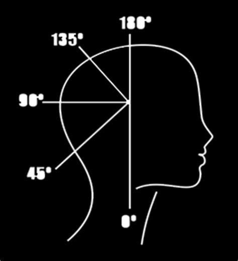 cortes de cabello grados de elevacion proyecci 243 n grados en el cabello escuela hair studio