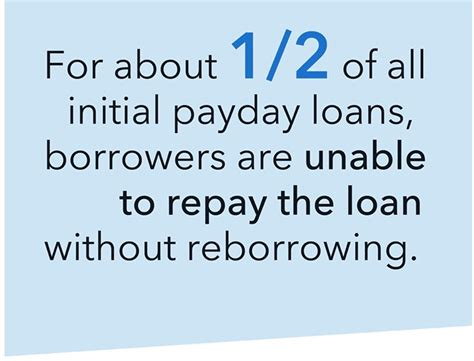 why you should never use a payday loan money nation