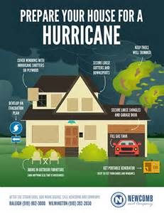 prepare your home for how to prepare for a hurricane newcomb company