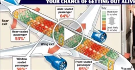 safest seats on a plane what is the safest spot on a plane safest seat on the