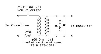 telephone circuits page