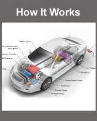 alternative fuels data center how do gasoline cars work alternative fuels data center hybrid electric vehicles