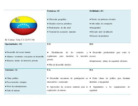 matriz foda presentacion venezuela matriz foda