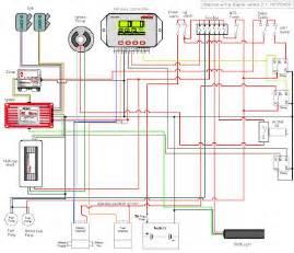 dynatek wiring diagram shift ligth dynatek get free image about wiring diagram