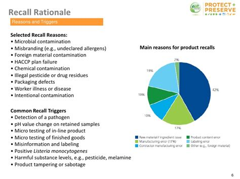 product recall plan template food safety protocol and crisis communication