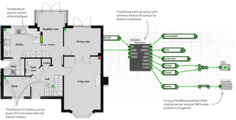 home automation exles 28 images tech industry insights