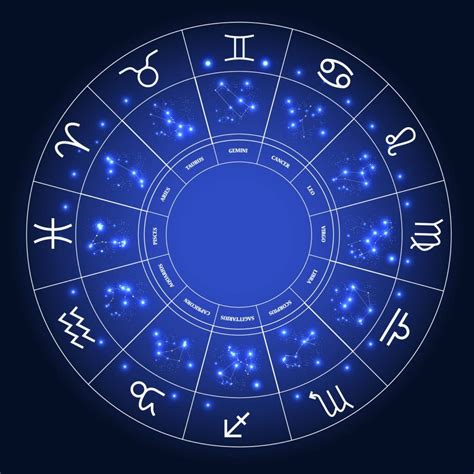 Monthly Horoscope by Monthly Horoscopes Upcomingcarshq