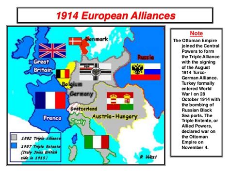 When Did The Ottoman Empire Join Ww1 World War 1 Causes And Effects