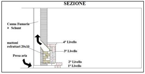 sezione camino caminetto per sala o cucina costruito interamente in