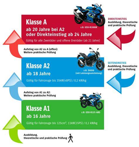 Führerschein Klasse 3 Motorrad 48 Ps by Der Motorradf 252 Hrerschein In Deutschland