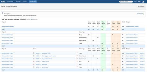 jira task template timesheet reports and gadgets for jira version history