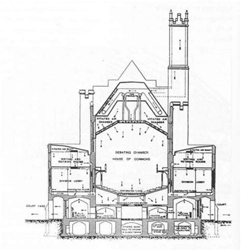 palace of westminster floor plan archives palace of westminster floor plans 187 official site