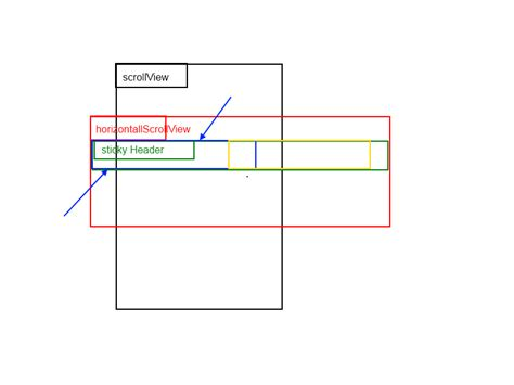 layout canvas android android draw view on canvas from horizontalscrollview
