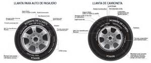 Truck Tire Size Numbers Cooper Tire M 233 Xico Informaci 243 N Sobre Banda Lateral De