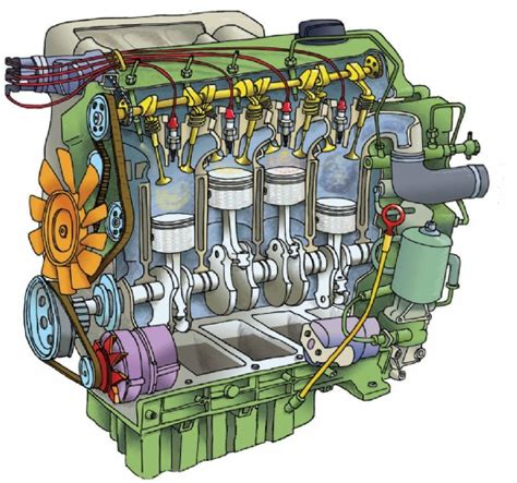 internal combustion engine       history  working