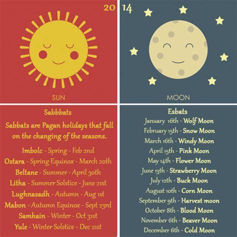 Wiccan Calendar 2016 Wiccan Lunar Calendar Calendar Template 2016
