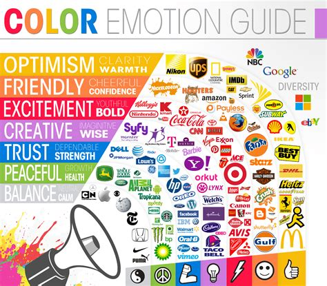 color company the psychology of color in logo design the logo company