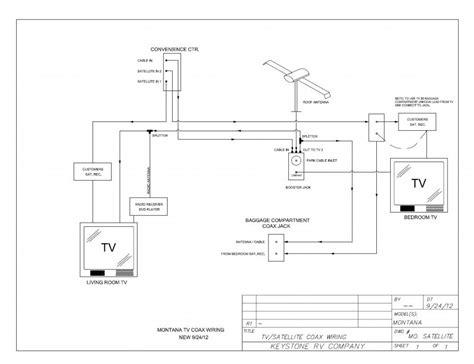 satellite tv wiring diagrams wiring diagram and schematics