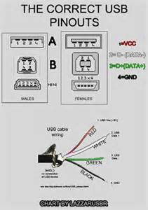 samsung usb cable wiring diagram samsung get free image about wiring diagram
