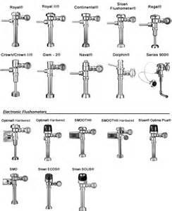 Moen Brass Faucets Sloan Flushometer Identification Chart