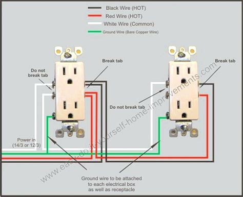 diagram electrical outlet wiring diagram