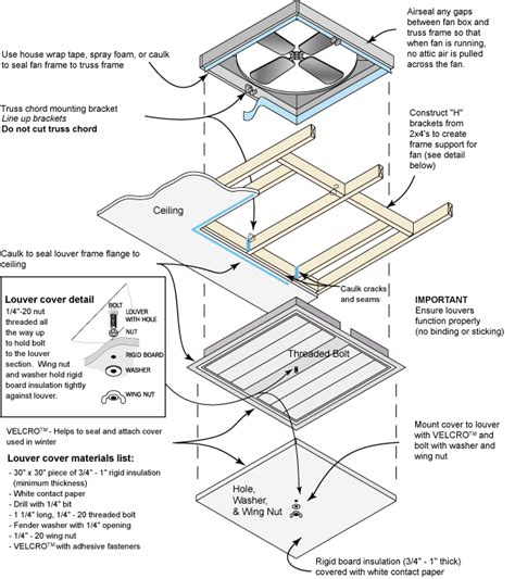 whole house fan installation humidistat wiring diagram master flow controller wiring