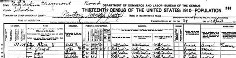 Catawba County Marriage Records Elizabeth Pearl Setzer