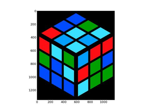 invert color python invert colors when plotting a png file using