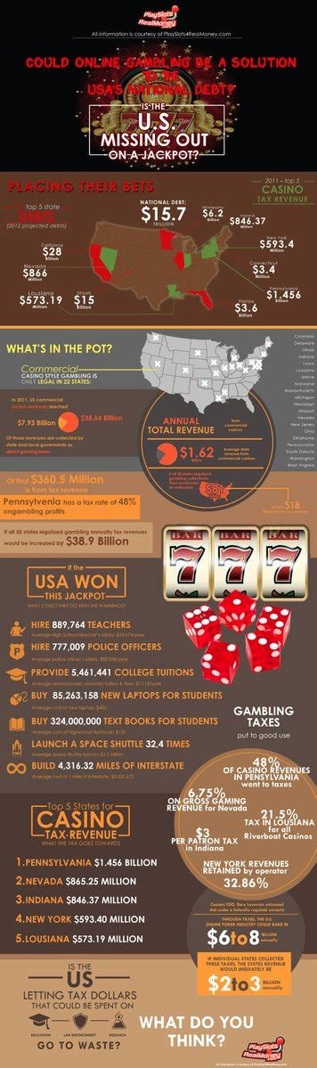 Win Real Money Online Casino For Free Usa - online slots for usa players win real money playing slot machines