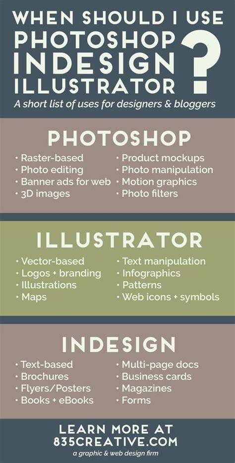graphic design software list 17 best ideas about adobe on indesign