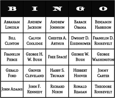 presidential names image gallery presidents names