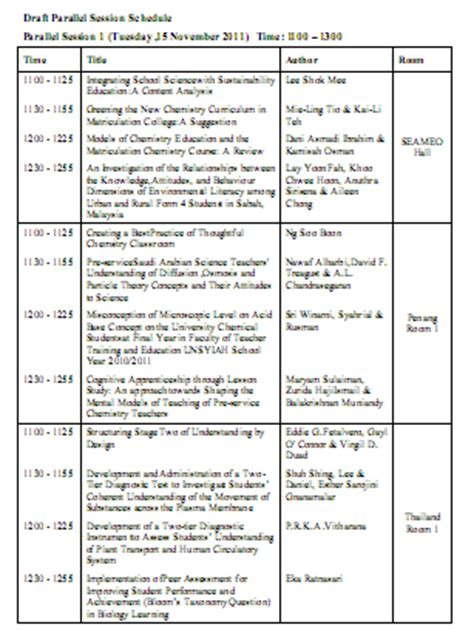 list of thesis title for it student mathematics educations list of thesis titles and