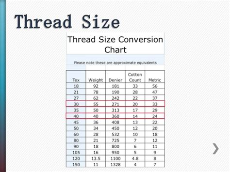 upholstery thread sizes sewing thread sizes video search engine at search com