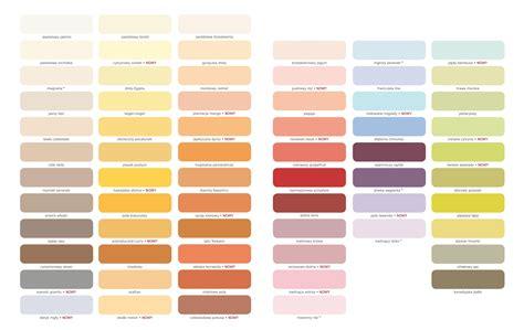 dulux emulsja kolory świata tester miodowy 0 05l w budujesz