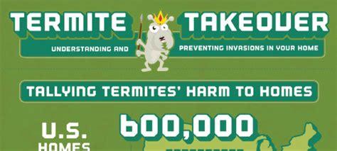 home remedies for termites hrfnd