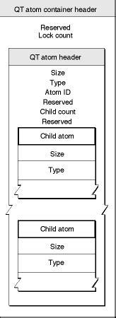 qt layout elements overview of qtff