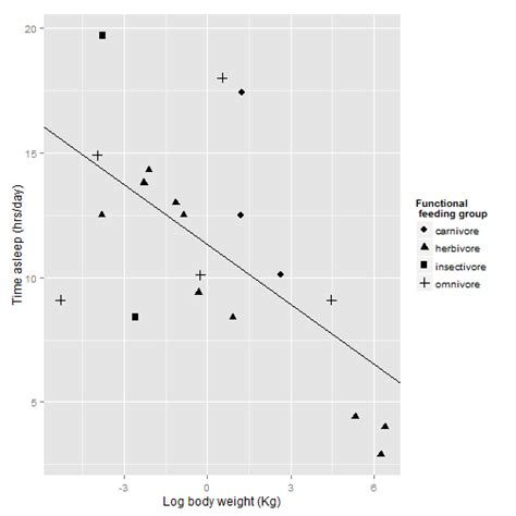 ggplot theme for publication formatting plots for publications ggplot2