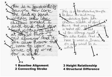 Forensic Handwriting Analysis Worksheet by Forensic Handwriting Writing