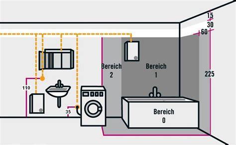 balkonüberdachung günstig selber bauen elektroinstallation badezimmer am besten zu hause deko