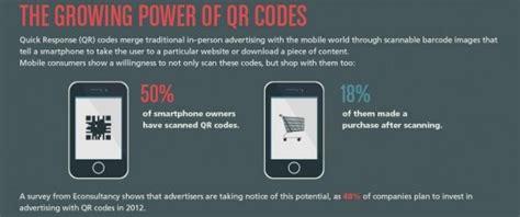 il mercato mobile crescita mercato mobile e sviluppo siti web mobile