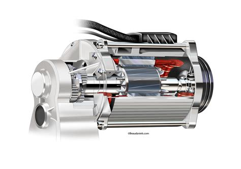 About Electric Motor by Electric Motor Cutaway Impremedia Net