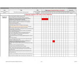 It Implementation Plan Template implementation plan exle pictures to pin on