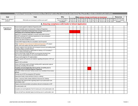 best photos of business implementation plan template