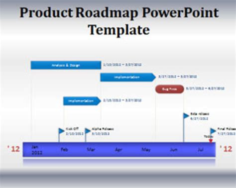 Timelines Powerpoint Templates A Listly List Product Roadmap Powerpoint Template