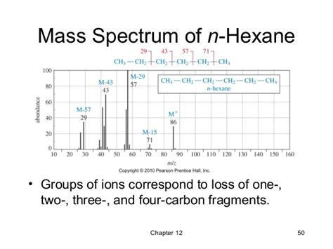 Ir Spectrum Table 12 Infrared Spectroscopy And Mass Spectrometry Wade 7th