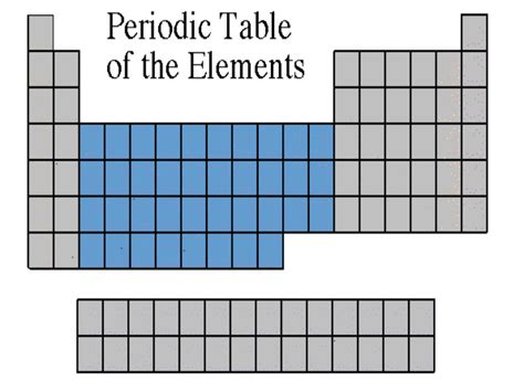 Element 47 Periodic Table by Periodic Table Elements