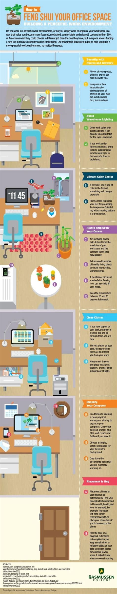 Office Desk Feng Shui How To Feng Shui Your Office Space By Feng Shui Pinterest Feng Shui Office Spaces